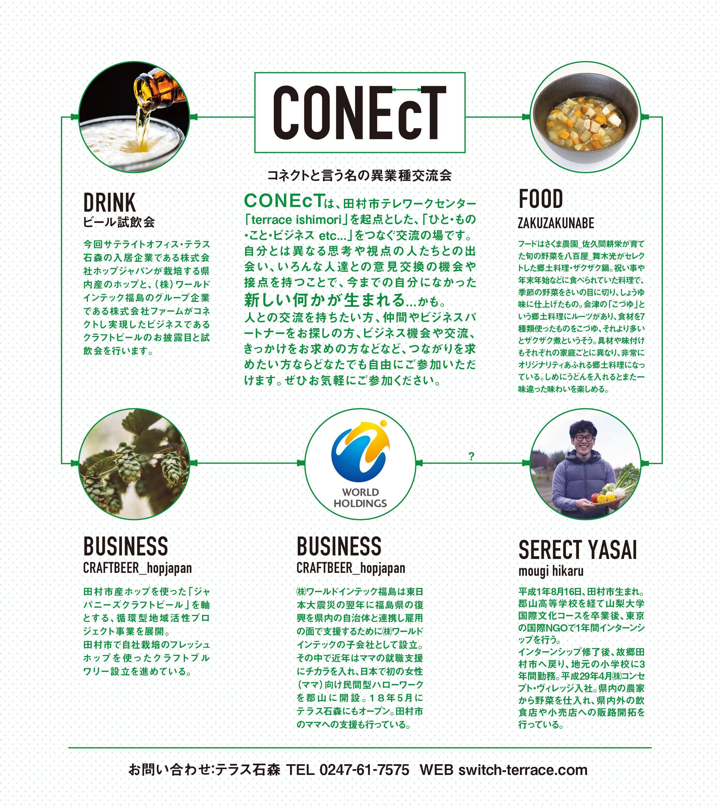 CONEcT 01 裏